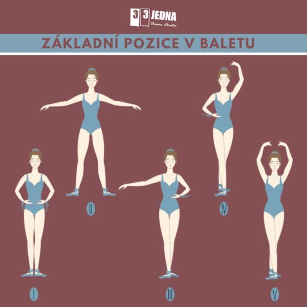 Základní pozice v baletu | 331 Dance Studio Olomouc